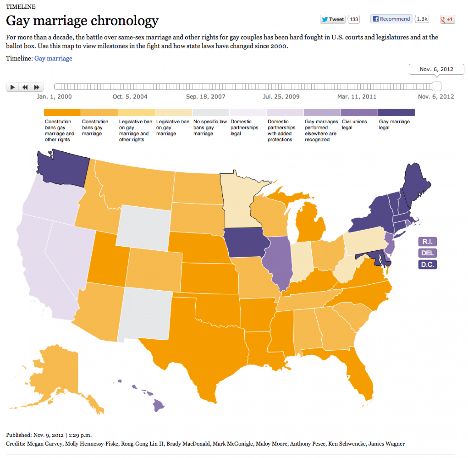 Gay Marriage Chronology Infographic