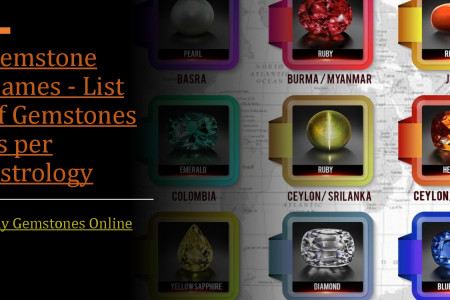 Gemstone Names - List of Gemstones as per Astrology  Infographic