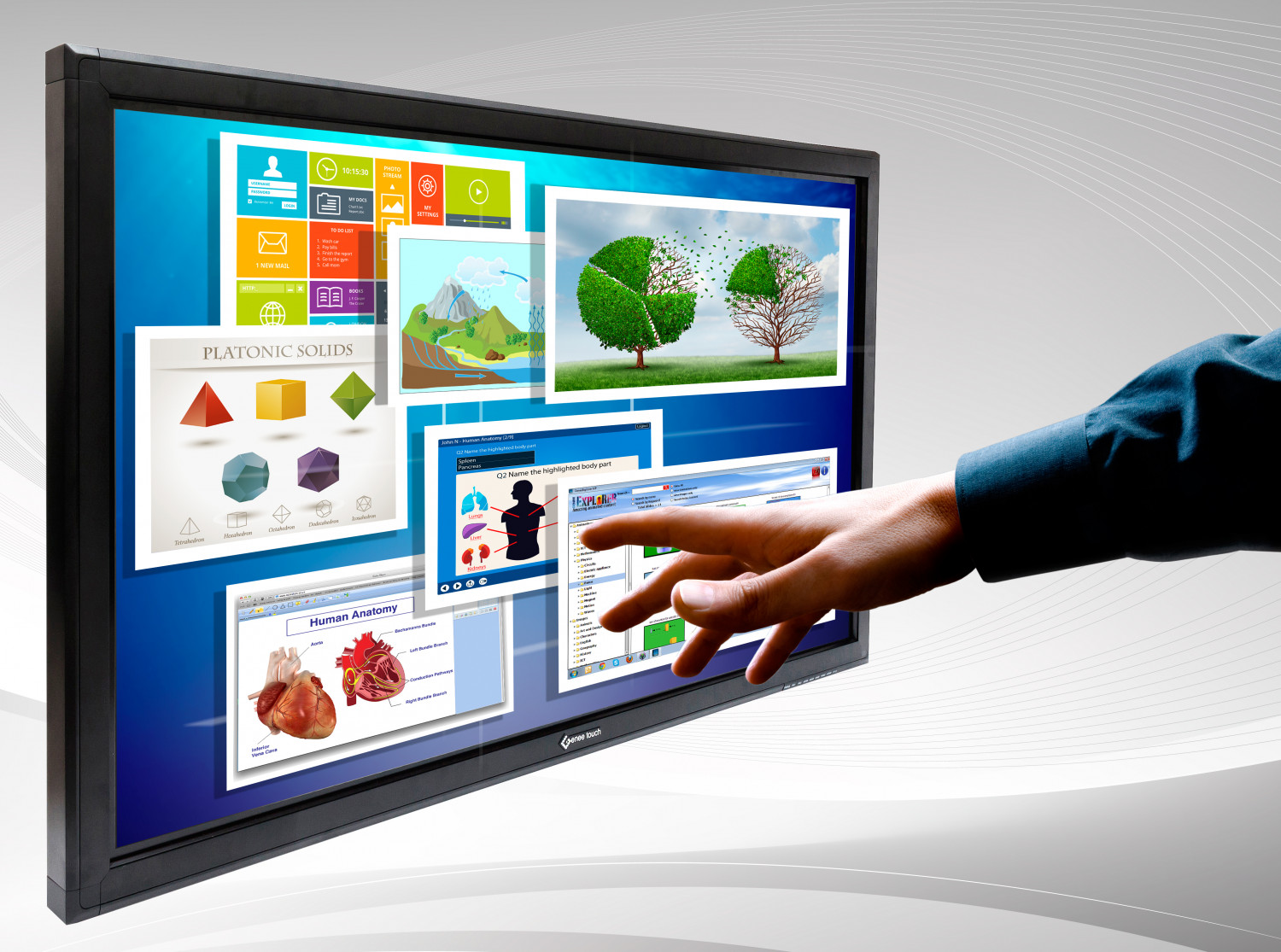 Genee Interactive Touch Screens Infographic