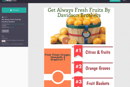Get Always Fresh fruits By davidson & Brothers Infographic