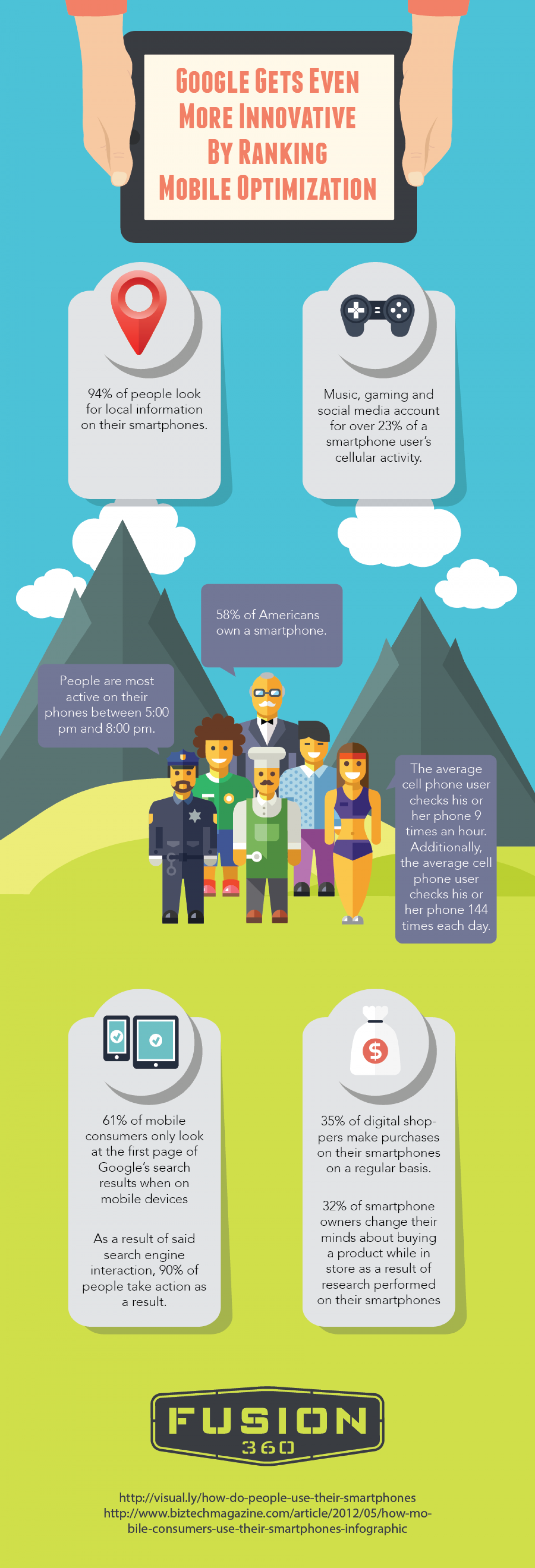 Google Gets Even More Innovative By Ranking Mobile Optimization Infographic