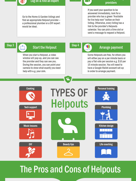 Google Helpouts Infographic
