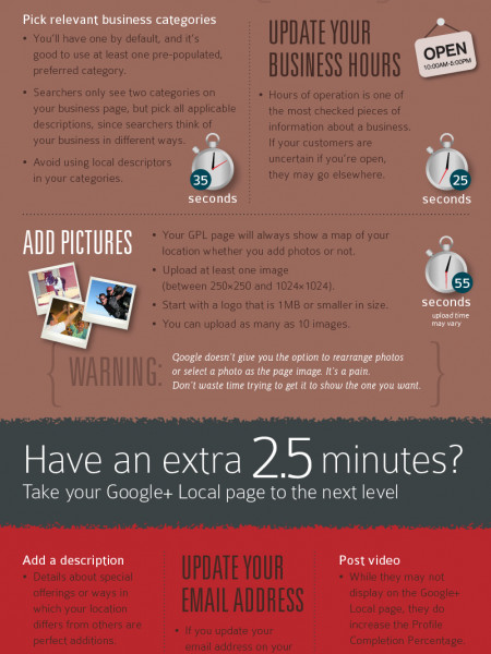 Google+ Local Optimization in 2.5 Minutes Infographic