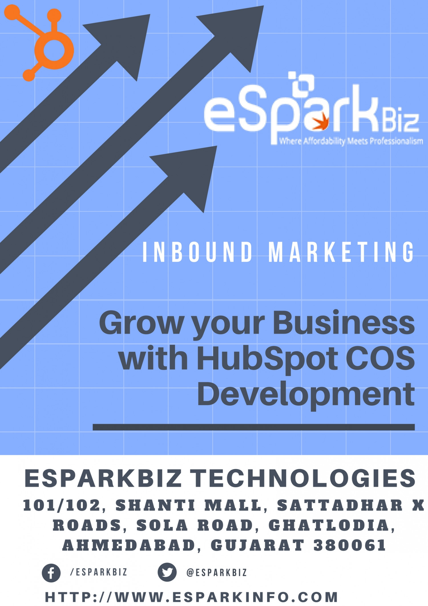 Grow your Business with HubSpot COS Development Infographic