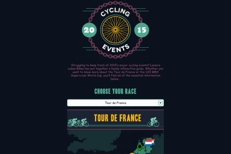 Guide to Cycling in 2015 Infographic