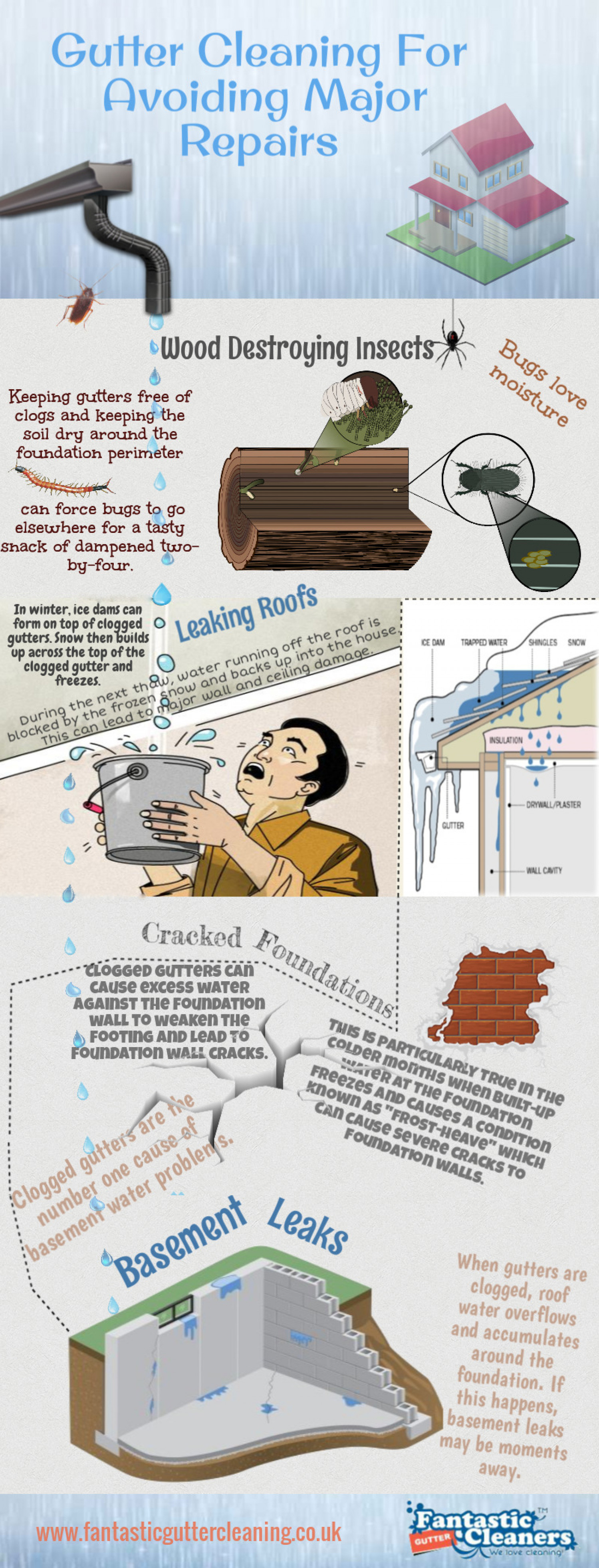 Gutter Cleaning For Avoiding Major Repairs Infographic
