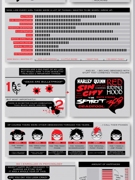 HOW THE HELL DID I END UP HERE? Infographic