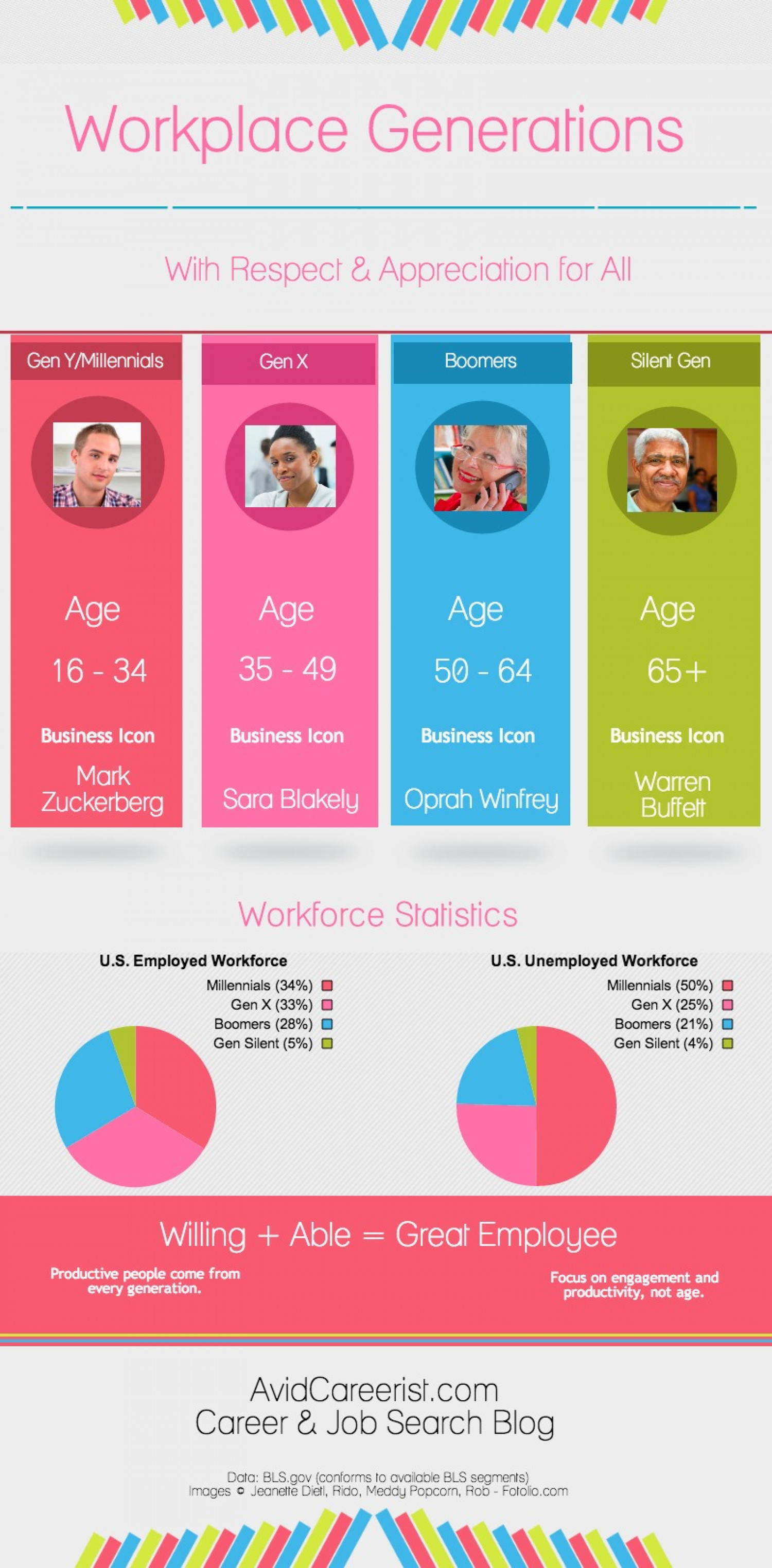 HOW TO: Keep Track of Gen X and Gen Y Infographic