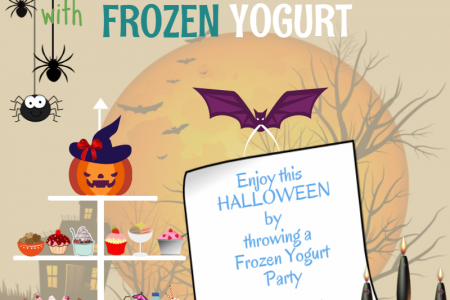 Halloween Party with frozen yogurt Infographic