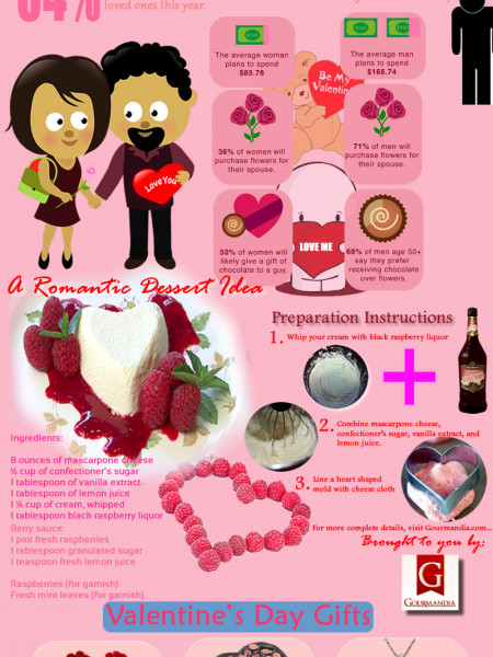 Valentine's Day Infographic
