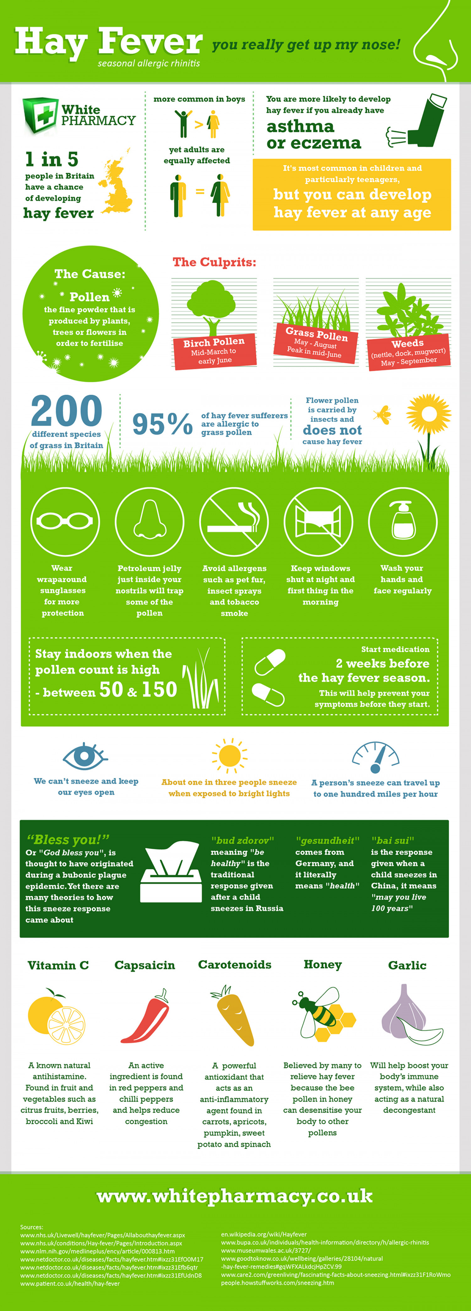 Hay Fever; You Really Get Up My Nose! Infographic