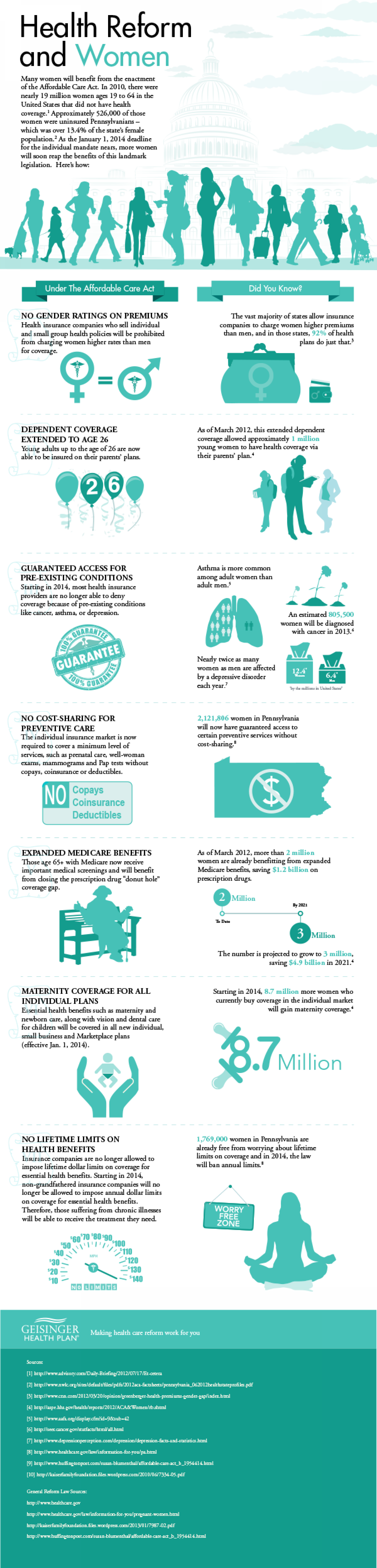 Health Reform and Women Infographic
