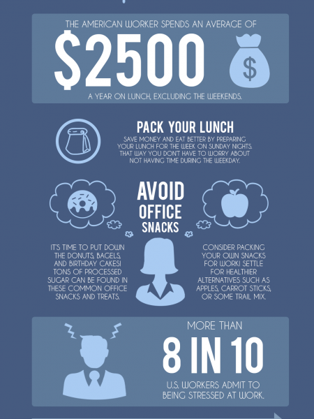 Health Tips for the Office Infographic