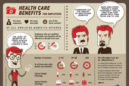 Healthcare benefits for employees Infographic