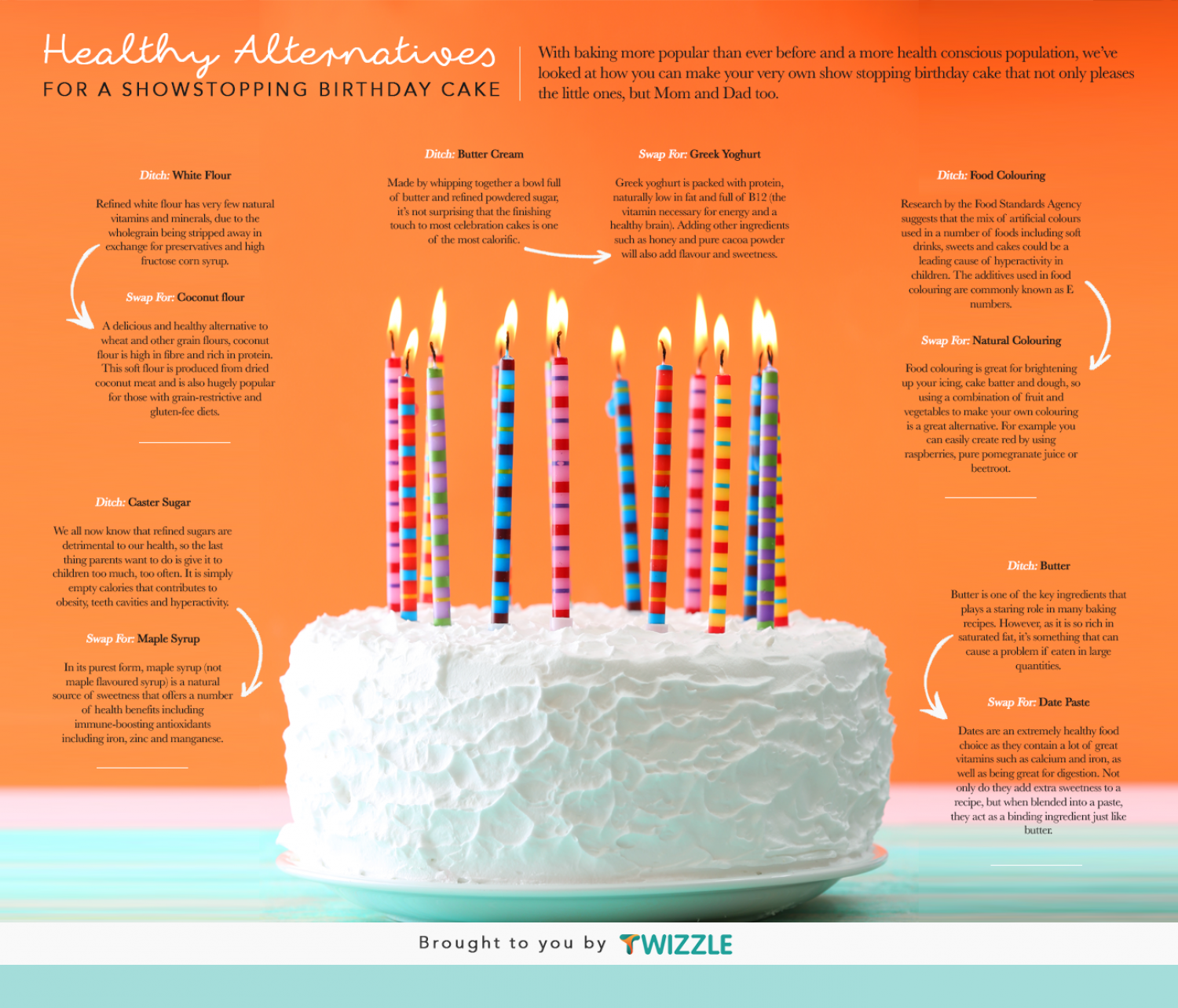 Healthy Alternatives For A Show Stopping Birthday Cake Visual