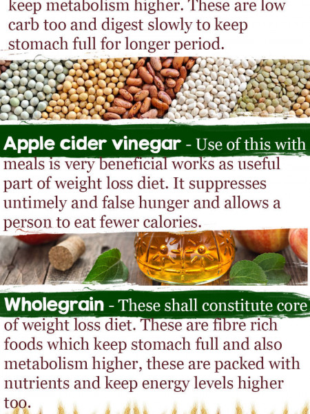 Healthy Weight Loss Diet Infographic, Foods that Reduce Belly Fat  Infographic
