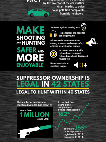 Hear the Truth About Suppressors Infographic
