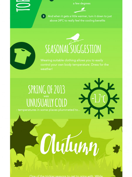 Heating & Cooling- Ideal Ambient Room Temperature for All Seasons  Infographic