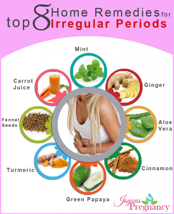 How to get pregnant fast for irregular period