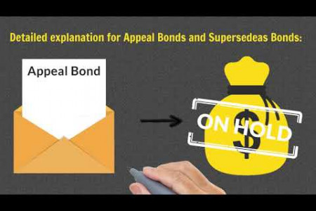Here's what you really need to know about Appeal Bonds and Supersedeas Bond Infographic