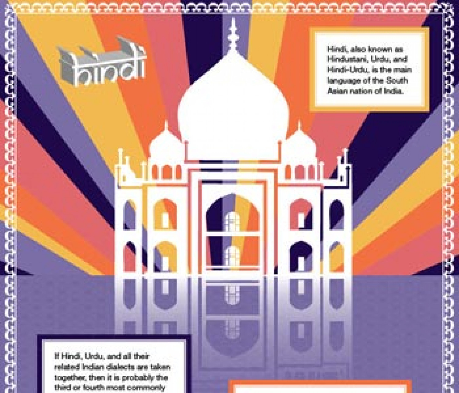 Hindi Language Infographic Infographic