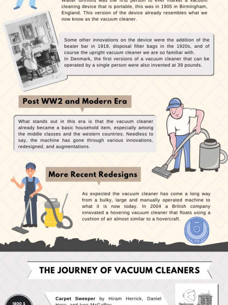 The Invention History of Vacuum Cleaners Infographic