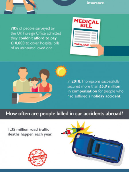 Holiday Accidents: What You Should Do Infographic