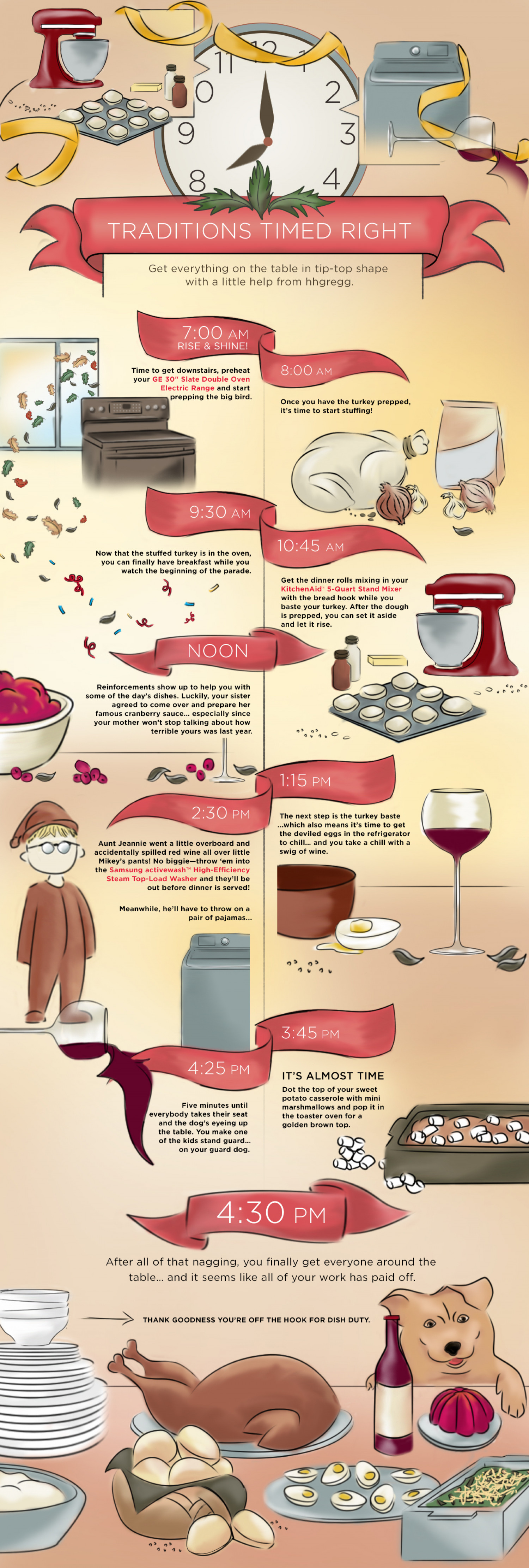 Holiday Dinner Timeline Infographic
