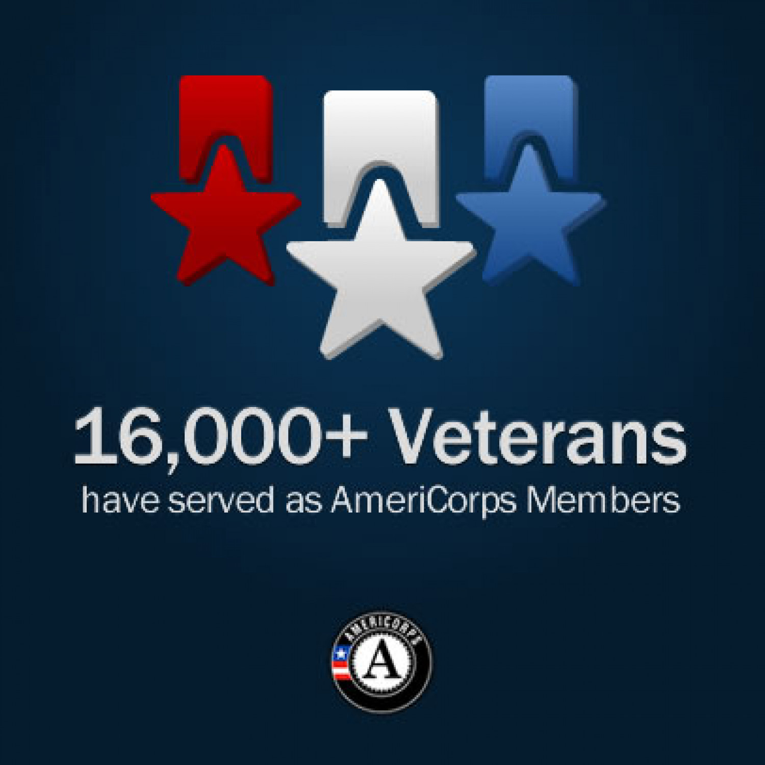 Honoring Veterans of AmeriCorps Infographic