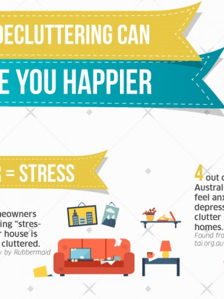 How a Clutter-Free Home Can Make You Happier Infographic