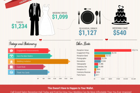 How Much Does a Traditional Wedding Cost? Infographic