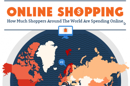 How Much Shoppers Around The World Are Spending Online Infographic