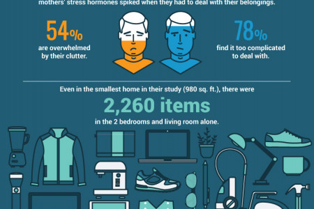 How Much Stuff Do You Actually Own? Infographic