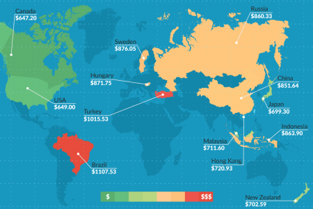 How Much an iPhone Costs Around the World Infographic