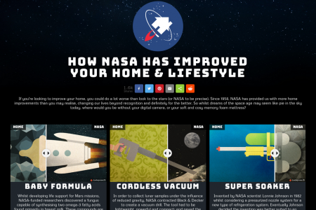 How Nasa Has Improved Your Home & Lifestyle Infographic