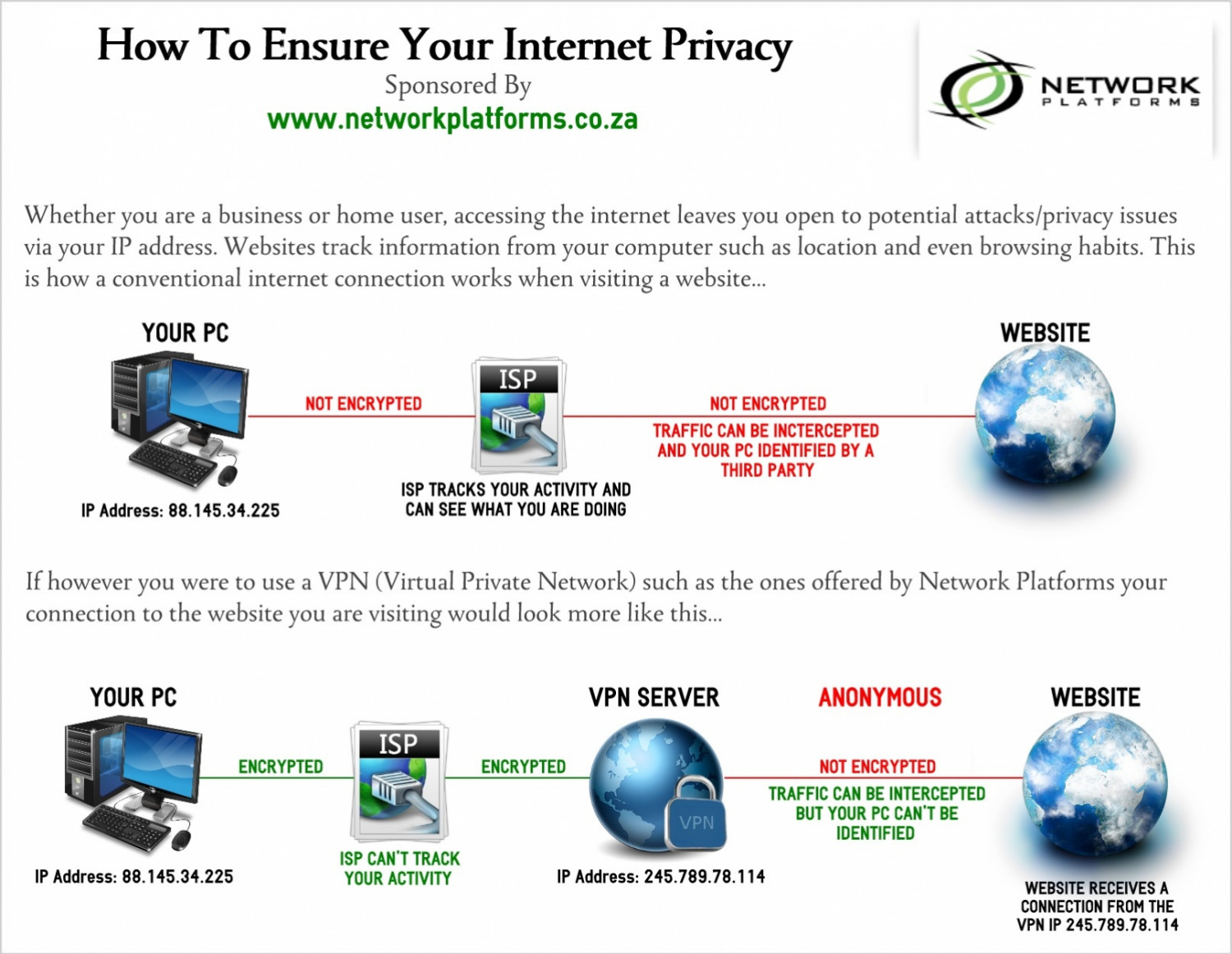 How To Ensure Your Interney Privacy Infographic