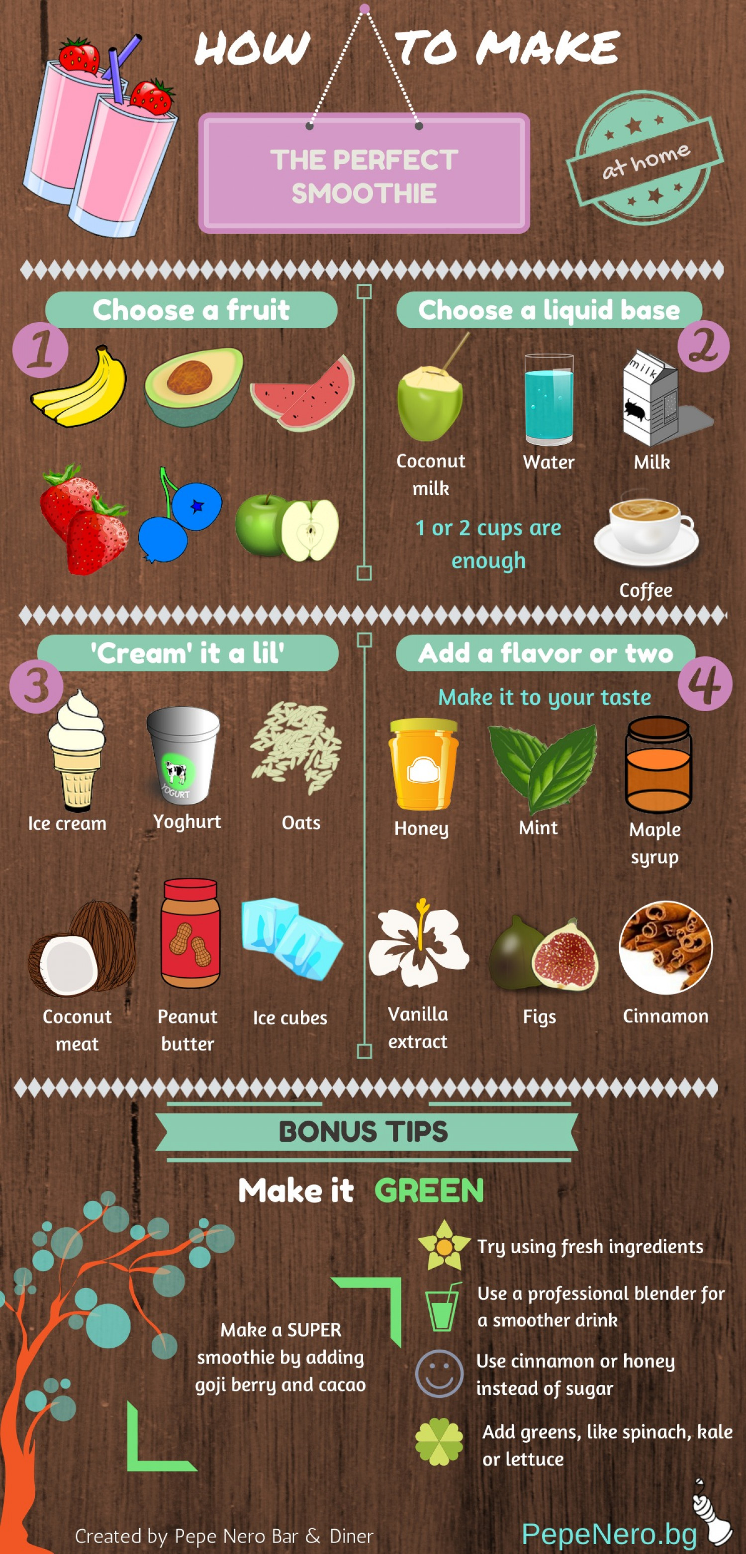 How To Make The Perfect Smoothie At Home Infographic