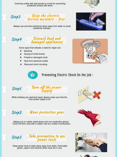 How To Prevent Electrical Shocks Infographic