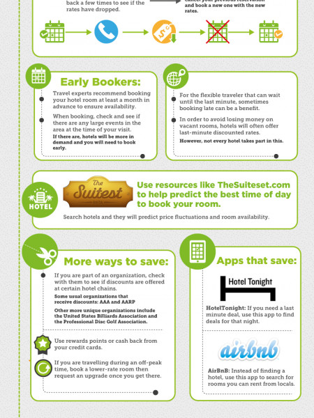 How To Save Hundreds On Your Next Trip Infographic