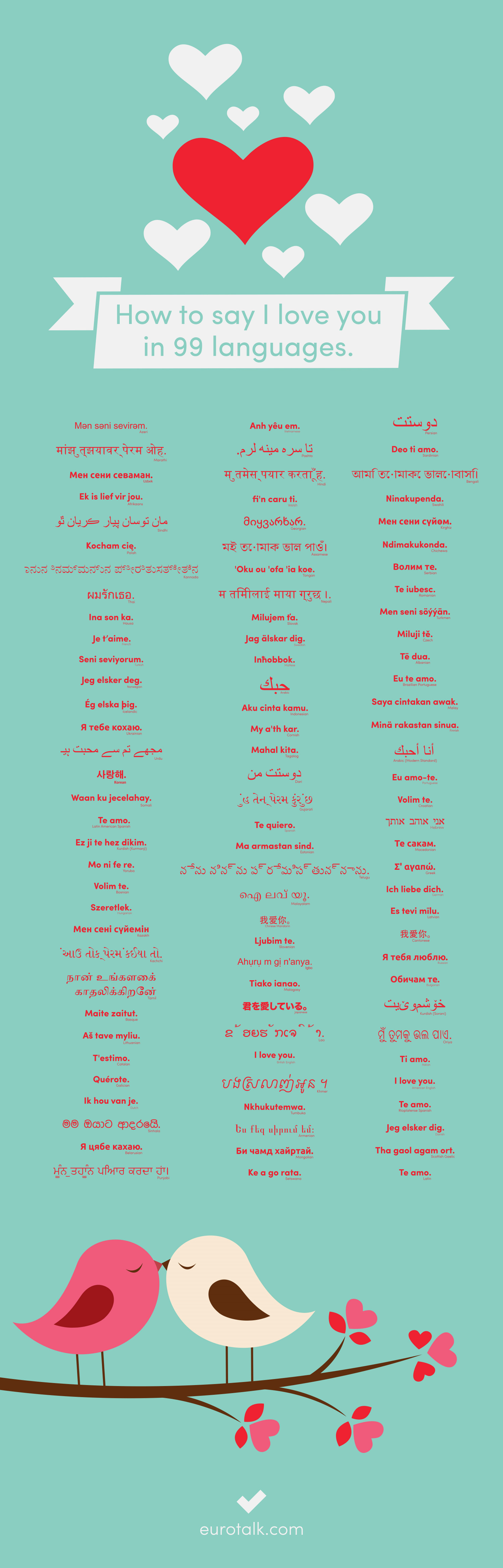 How To Say I Love You In 99 Languages Infographic