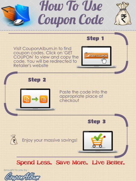 Online coupons infographics visual how to use coupon code infographic fandeluxe Image collections