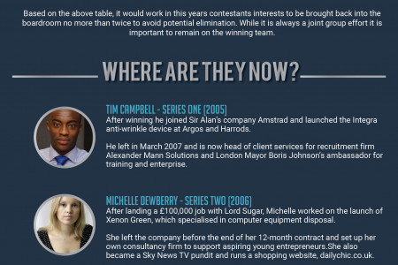 How To Win The Apprentice Infographic