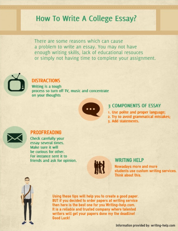 How To Write A College Essay? | Visual.Ly