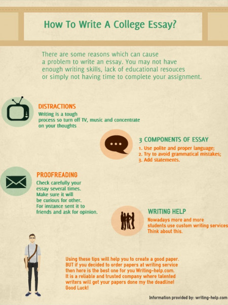How to write a college essay? Infographic