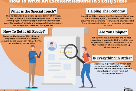 How To Write An Excellent Resume In 5 Easy Steps Infographic