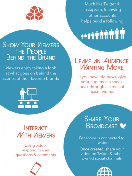How Your Brand Can Find Smashing Success On Twitter Infographic