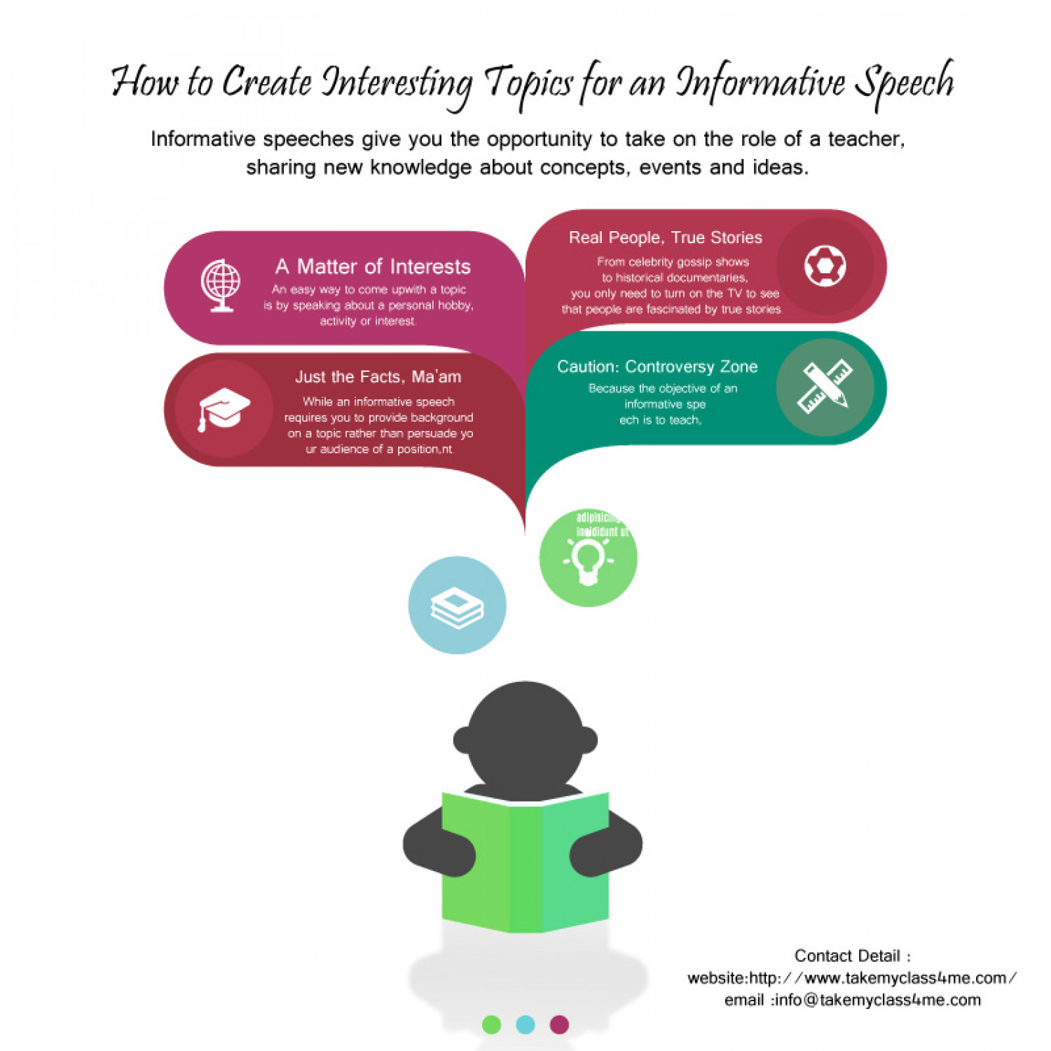 how to create interesting topics for an informative speech ly how to create interesting topics for an informative speech infographic