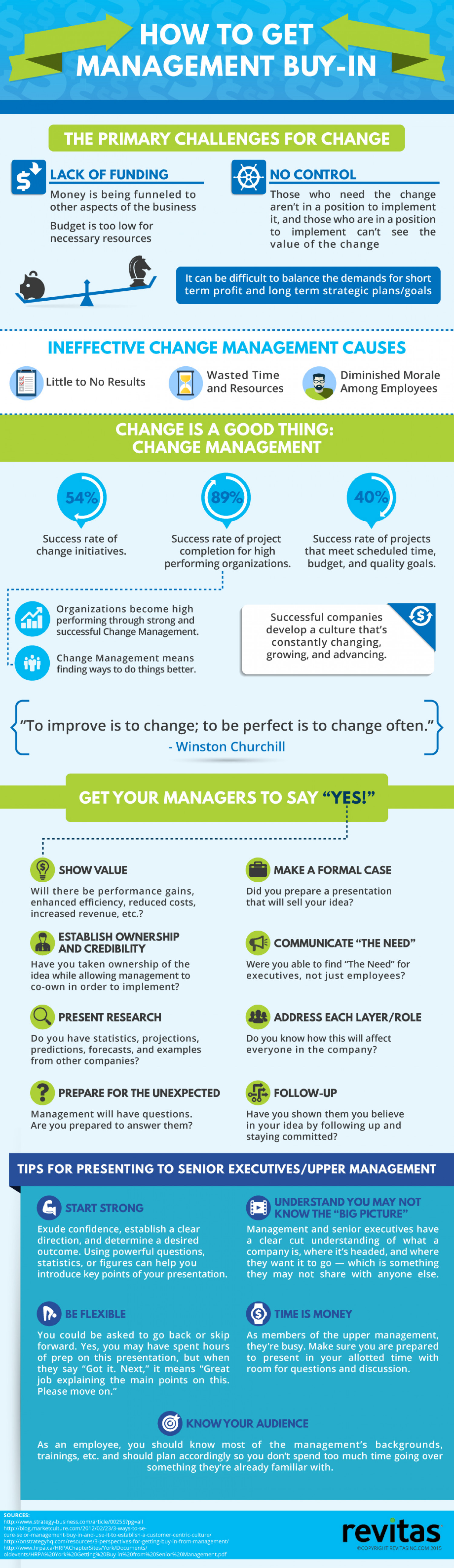 management changes affects employee morale