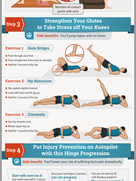 How to Get Rid of Knee Pain in 5 Steps - The Minimalist Approach Infographic