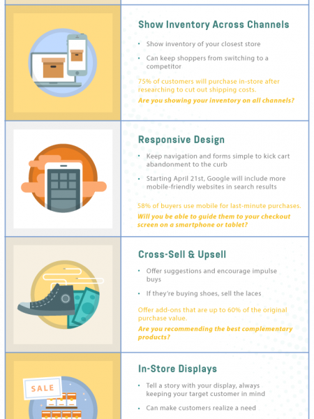 How to Super Charge Your Multi-Channel Retail Strategy Infographic
